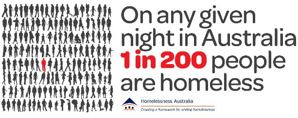 homelessness stats